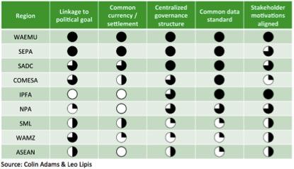 Lipis Factors